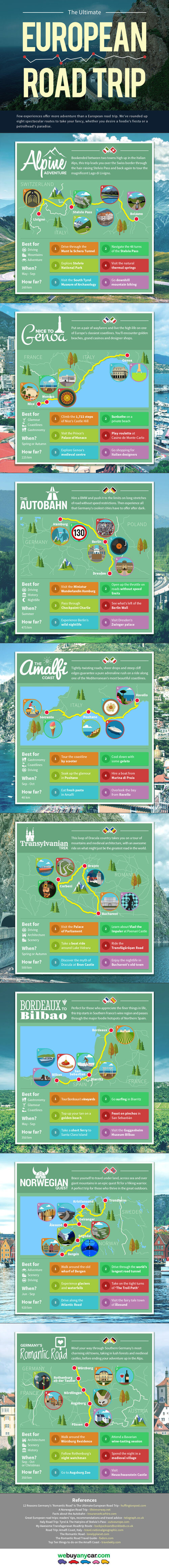 Ultimate European Road Trip Infographic